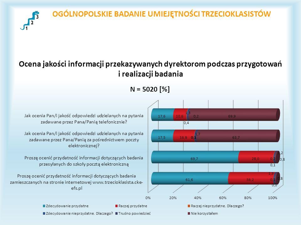 OGÓLNOPOLSKIE BADANIE UMIEJĘTNOŚCI TRZECIOKLASISTÓW Ocena jakości informacji przekazywanych dyrektorom podczas przygotowań i realizacji badania