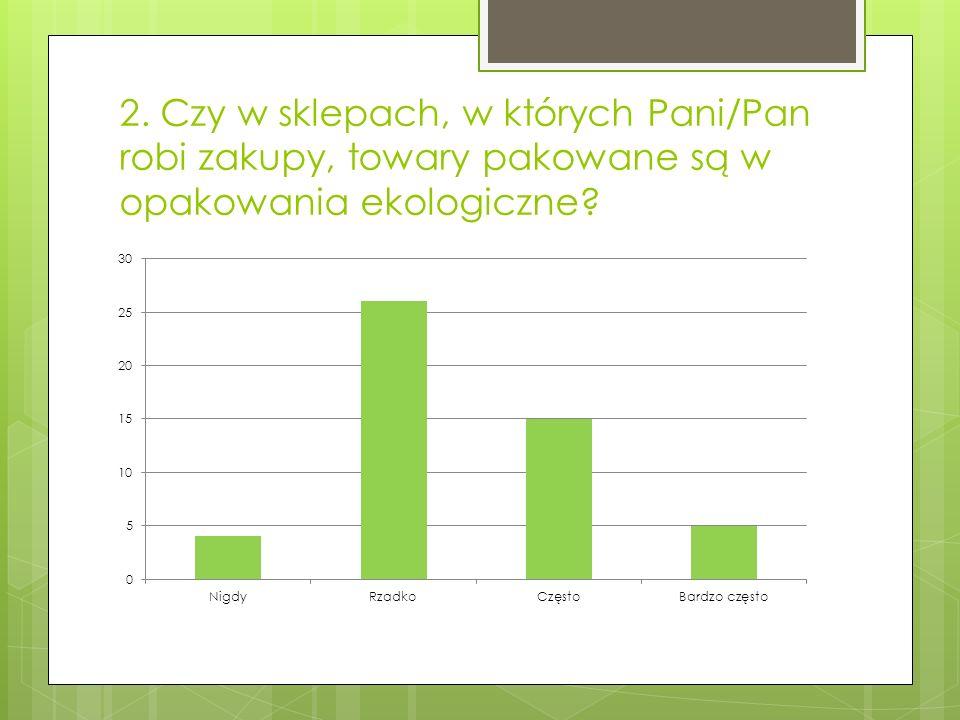 2. Czy w sklepach, w których Pani/Pan robi zakupy, towary pakowane są w opakowania ekologiczne?