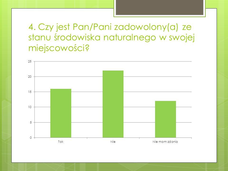 4. Czy jest Pan/Pani zadowolony(a) ze stanu środowiska naturalnego w swojej miejscowości