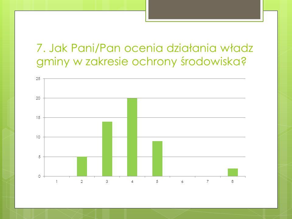 7. Jak Pani/Pan ocenia działania władz gminy w zakresie ochrony środowiska?