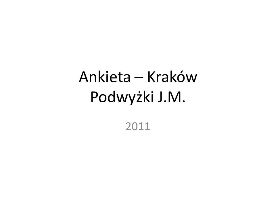 Ankieta – Kraków Podwyżki J.M. 2011