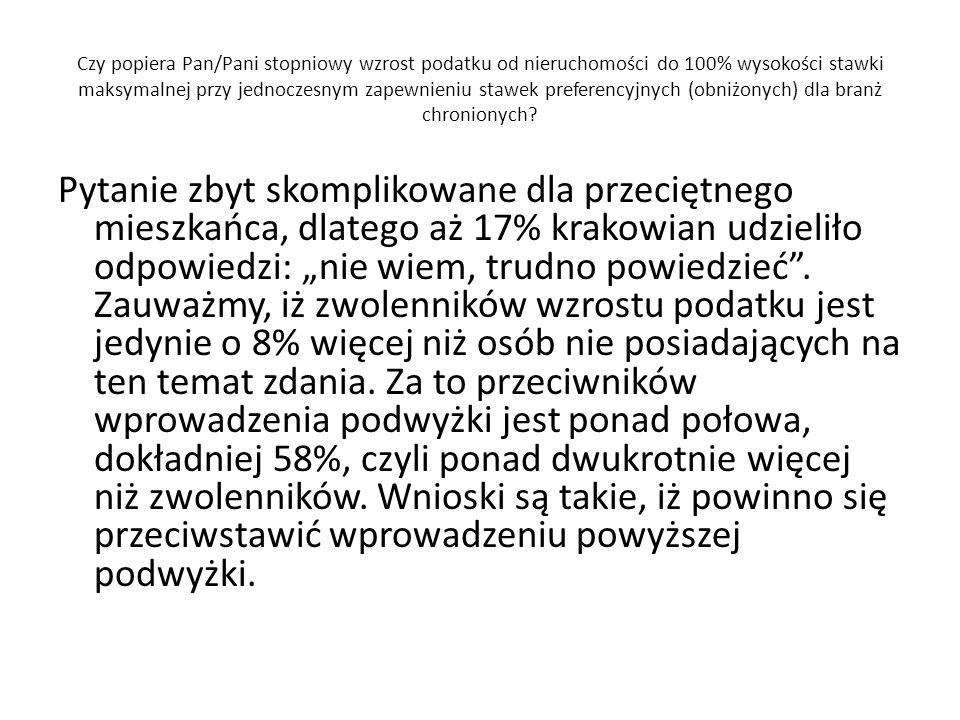 Pytanie zbyt skomplikowane dla przeciętnego mieszkańca, dlatego aż 17% krakowian udzieliło odpowiedzi: nie wiem, trudno powiedzieć.