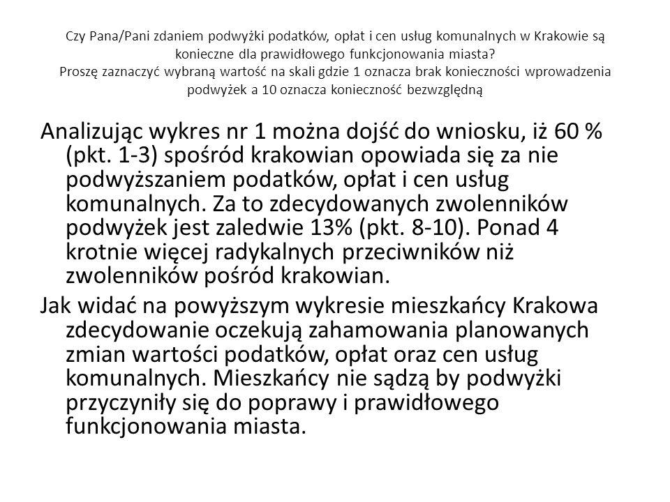 Czy Pan/Pani zgodził/zgodziłaby się na podwyżki cen biletów komunikacji miejskiej jeżeli skutkiem tego byłaby poprawa obsługi komunikacyjnej Krakowa?