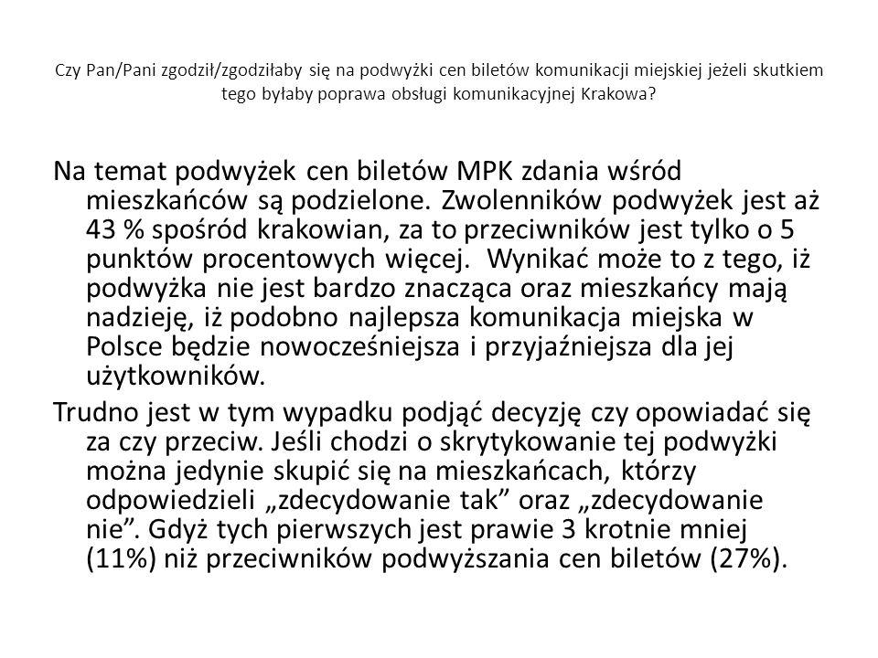 Na temat podwyżek cen biletów MPK zdania wśród mieszkańców są podzielone.