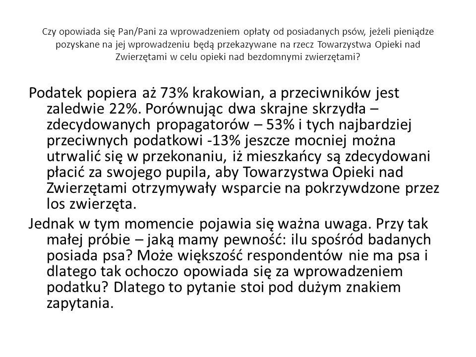 Czy zgadza się Pan/Pani na wzrost opłaty za czesne w Żłobkach, jeżeli pieniądze uzyskane z takiej podwyżki zostaną przeznaczone na zwiększenie liczby miejsc w placówkach opiekujących się dziećmi w wieku do lat 3?