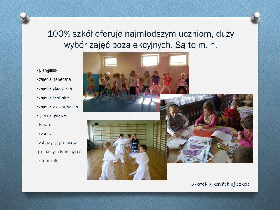 100% szkół oferuje najmłodszym uczniom, duży wybór zajęć pozalekcyjnych. Są to m.in. - j. angielski - zajęcia taneczne - zajęcia plastyczne - zajęcia