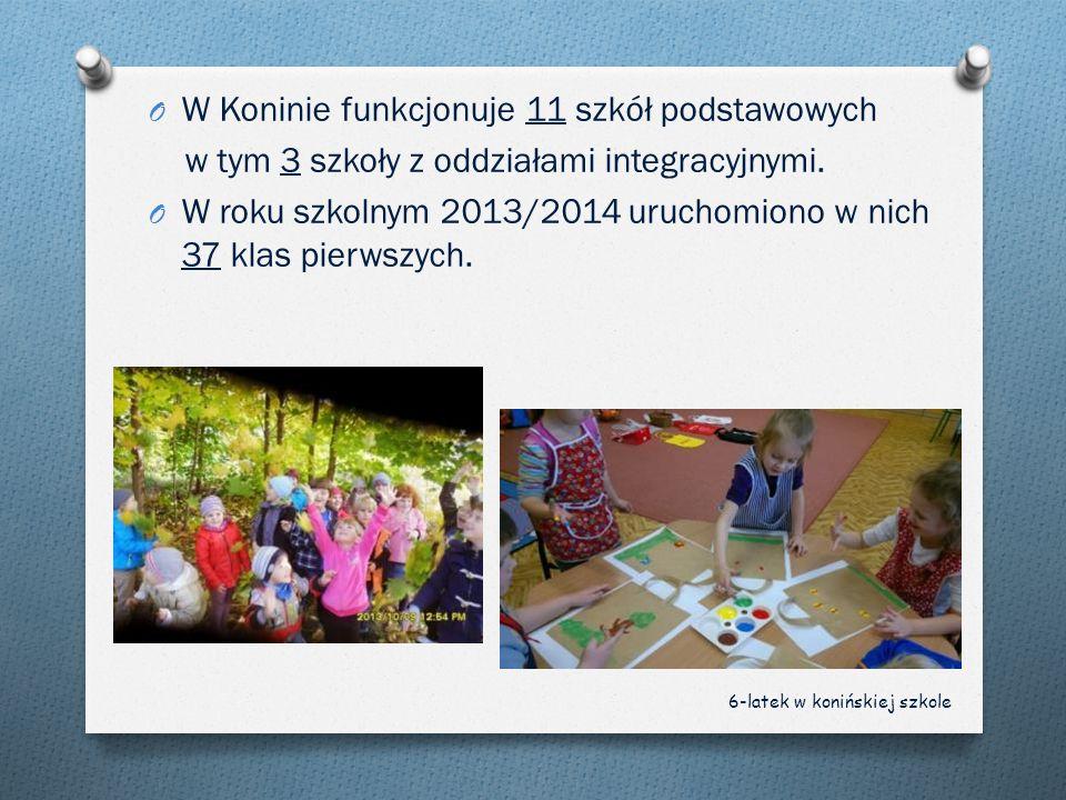 O W Koninie funkcjonuje 11 szkół podstawowych w tym 3 szkoły z oddziałami integracyjnymi. O W roku szkolnym 2013/2014 uruchomiono w nich 37 klas pierw