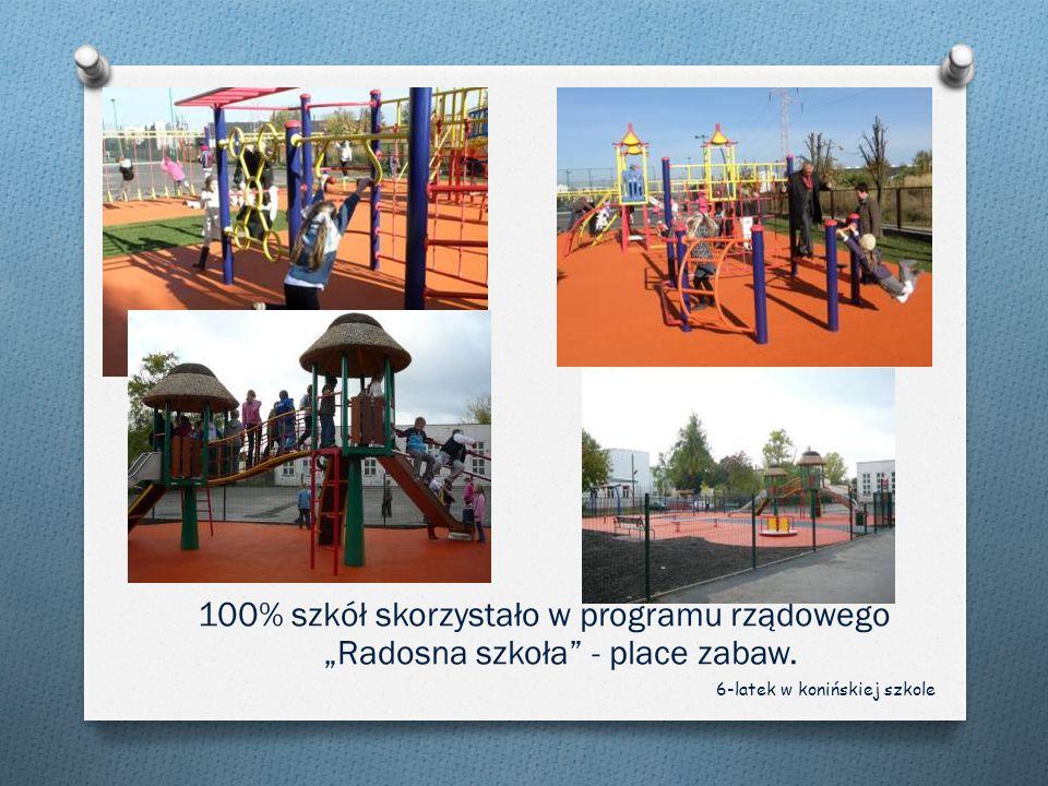 100% szkół skorzystało w programu rządowego Radosna szkoła - place zabaw. 6-latek w konińskiej szkole