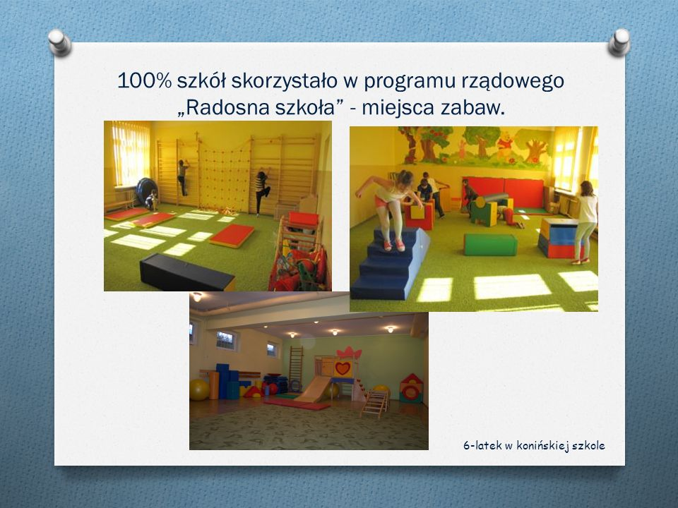 100% szkół skorzystało w programu rządowego Radosna szkoła - miejsca zabaw. 6-latek w konińskiej szkole