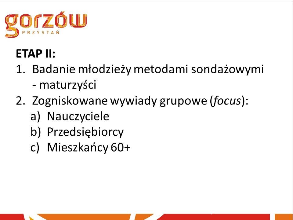 ETAP II: 1.Badanie młodzieży metodami sondażowymi - maturzyści 2.Zogniskowane wywiady grupowe (focus): a)Nauczyciele b)Przedsiębiorcy c)Mieszkańcy 60+