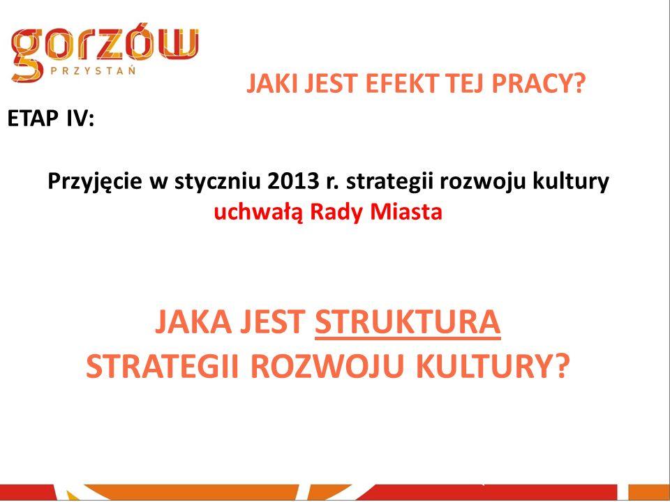 ETAP IV: Przyjęcie w styczniu 2013 r. strategii rozwoju kultury uchwałą Rady Miasta JAKA JEST STRUKTURA STRATEGII ROZWOJU KULTURY? JAKI JEST EFEKT TEJ