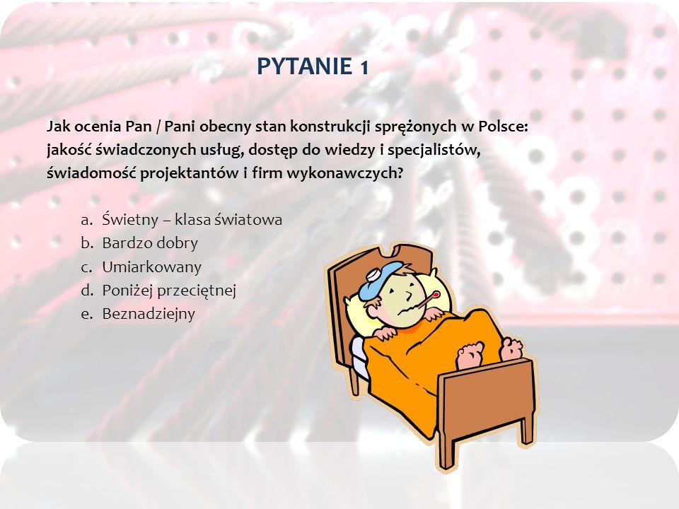 Jak ocenia Pan / Pani obecny stan konstrukcji sprężonych w Polsce: jakość świadczonych usług, dostęp do wiedzy i specjalistów, świadomość projektantów