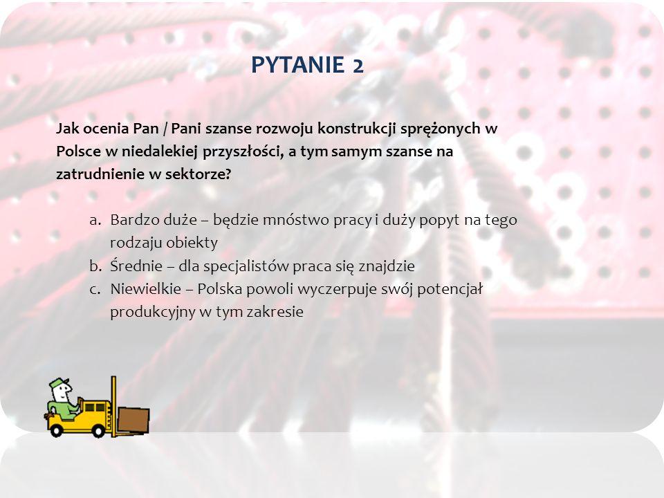 Jak ocenia Pan / Pani szanse rozwoju konstrukcji sprężonych w Polsce w niedalekiej przyszłości, a tym samym szanse na zatrudnienie w sektorze.