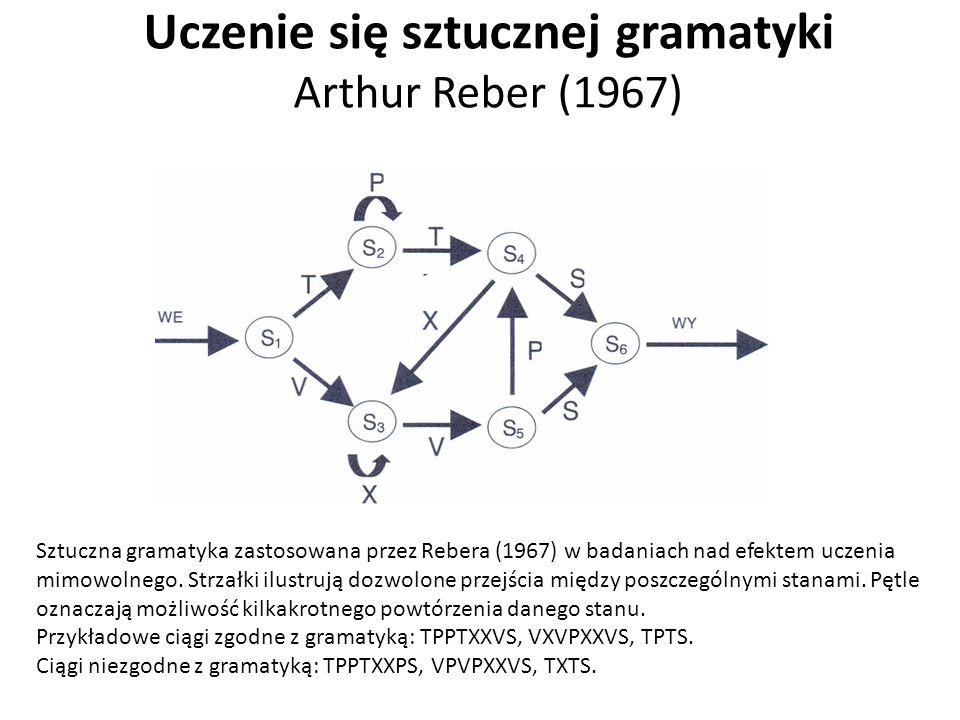 Uczenie się sztucznej gramatyki Arthur Reber (1967) Sztuczna gramatyka zastosowana przez Rebera (1967) w badaniach nad efektem uczenia mimowolnego. St