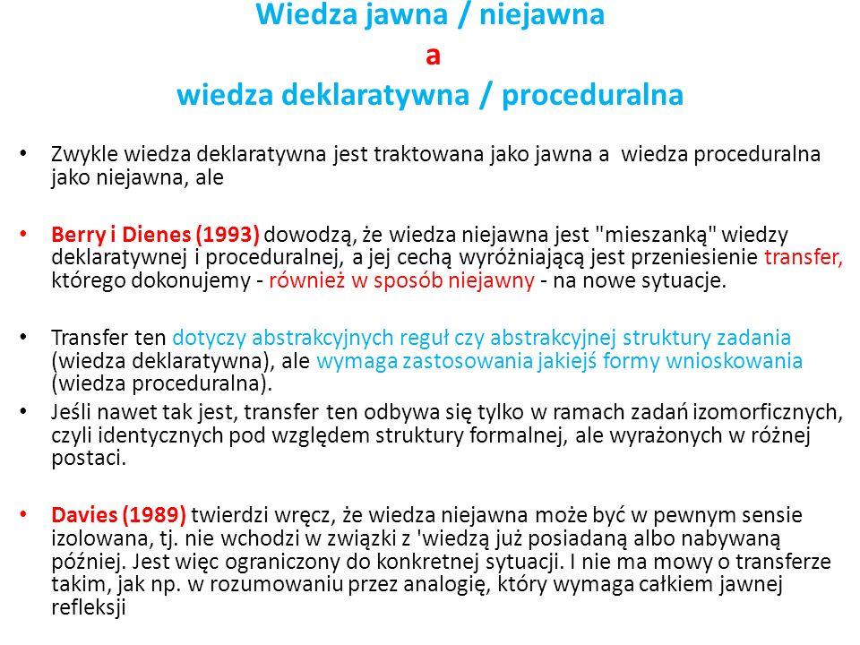 Wiedza jawna / niejawna a wiedza deklaratywna / proceduralna Zwykle wiedza deklaratywna jest traktowana jako jawna a wiedza proceduralna jako niejawna