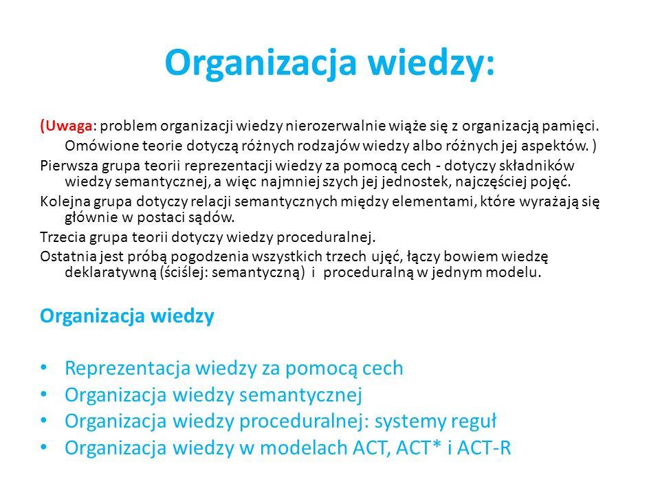 Organizacja wiedzy: (Uwaga: problem organizacji wiedzy nierozerwalnie wiąże się z organizacją pamięci. Omówione teorie dotyczą różnych rodzajów wiedzy