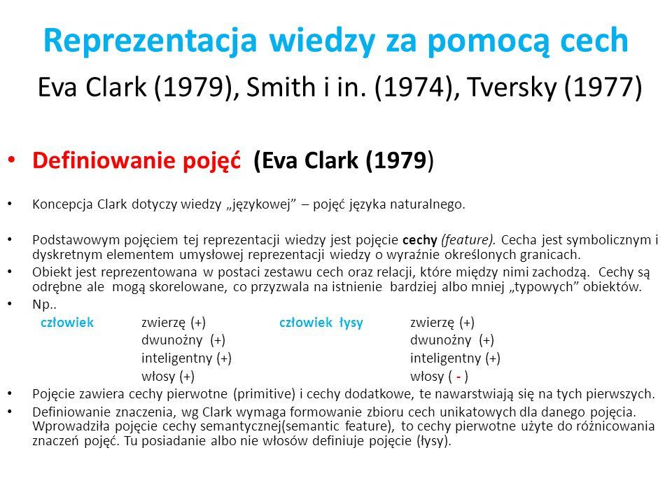 Reprezentacja wiedzy za pomocą cech Eva Clark (1979), Smith i in. (1974), Tversky (1977) Definiowanie pojęć (Eva Clark (1979) Koncepcja Clark dotyczy