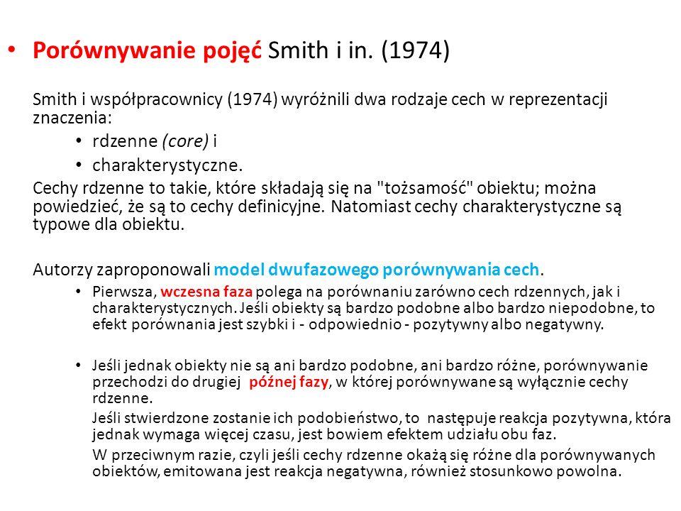 Porównywanie pojęć Smith i in. (1974) Smith i współpracownicy (1974) wyróżnili dwa rodzaje cech w reprezentacji znaczenia: rdzenne (core) i charaktery