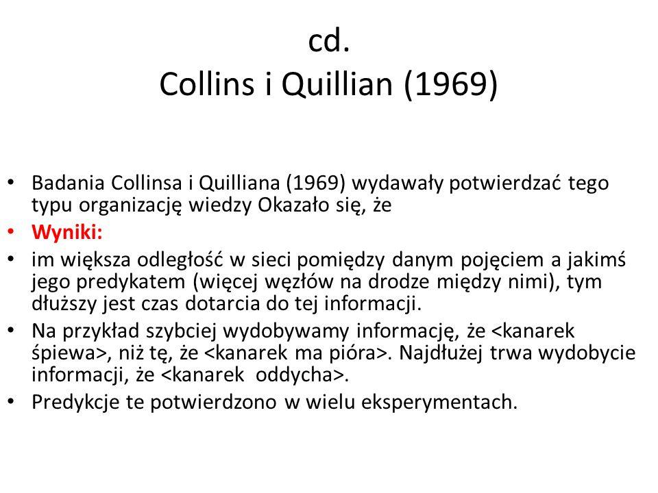 cd. Collins i Quillian (1969) Badania Collinsa i Quilliana (1969) wydawały potwierdzać tego typu organizację wiedzy Okazało się, że Wyniki: im większa