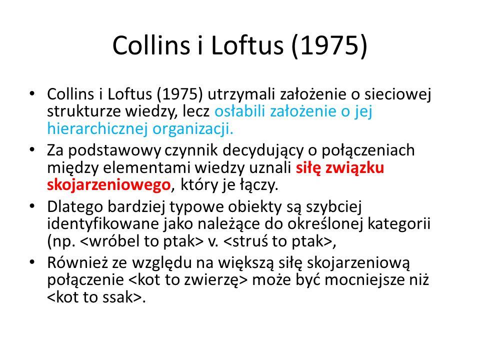 Collins i Loftus (1975) Collins i Loftus (1975) utrzymali założenie o sieciowej strukturze wiedzy, lecz osłabili założenie o jej hierarchicznej organi
