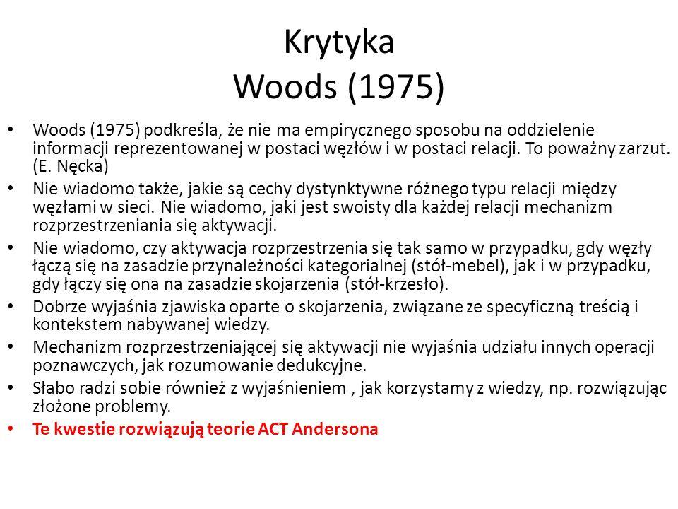 Krytyka Woods (1975) Woods (1975) podkreśla, że nie ma empirycznego sposobu na oddzielenie informacji reprezentowanej w postaci węzłów i w postaci rel