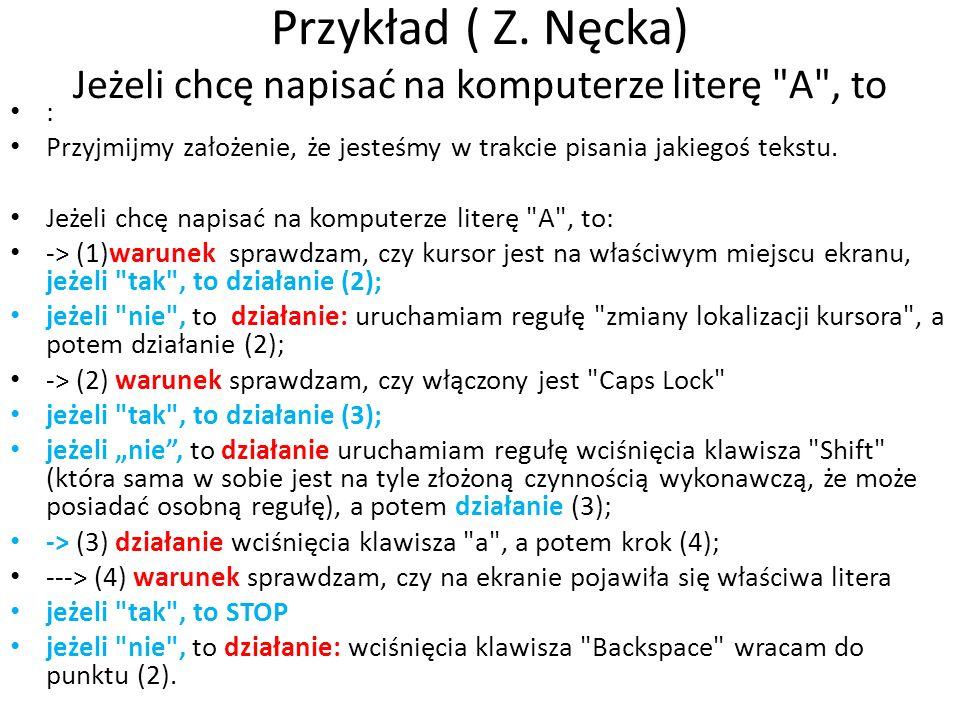 Przykład ( Z. Nęcka) Jeżeli chcę napisać na komputerze literę