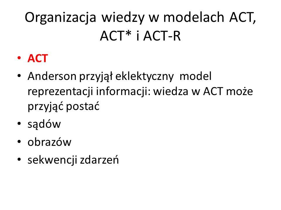 Organizacja wiedzy w modelach ACT, ACT* i ACT-R ACT Anderson przyjął eklektyczny model reprezentacji informacji: wiedza w ACT może przyjąć postać sądó