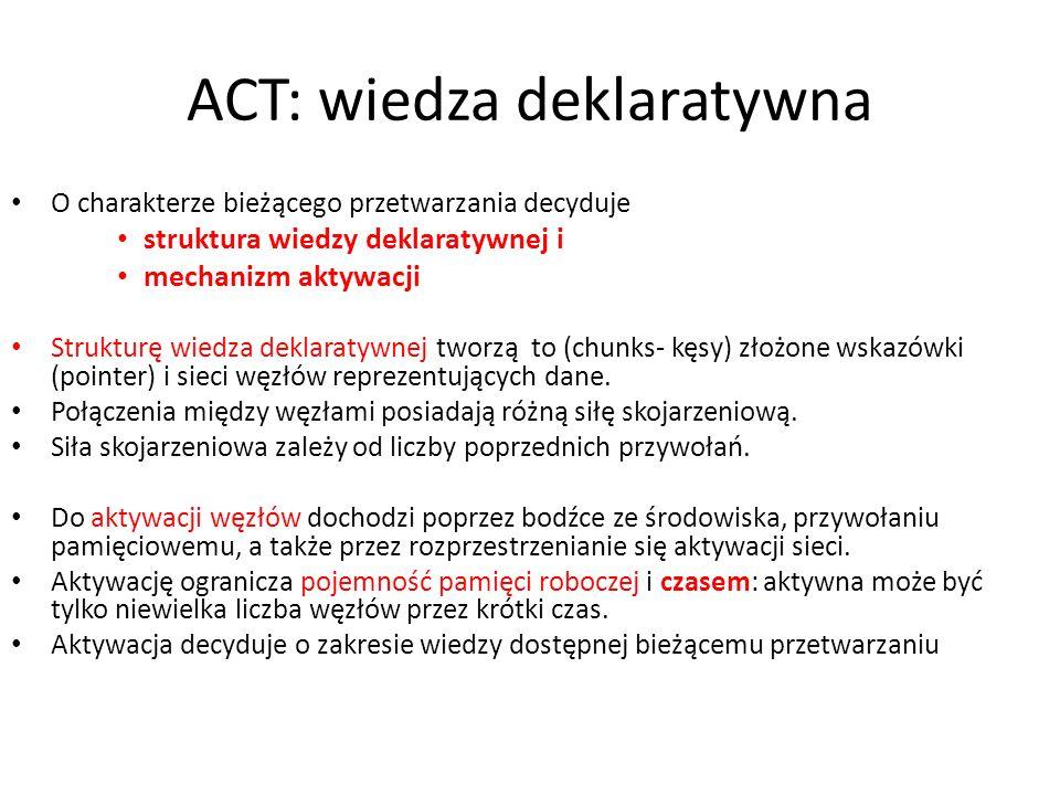 ACT: wiedza deklaratywna O charakterze bieżącego przetwarzania decyduje struktura wiedzy deklaratywnej i mechanizm aktywacji Strukturę wiedza deklarat
