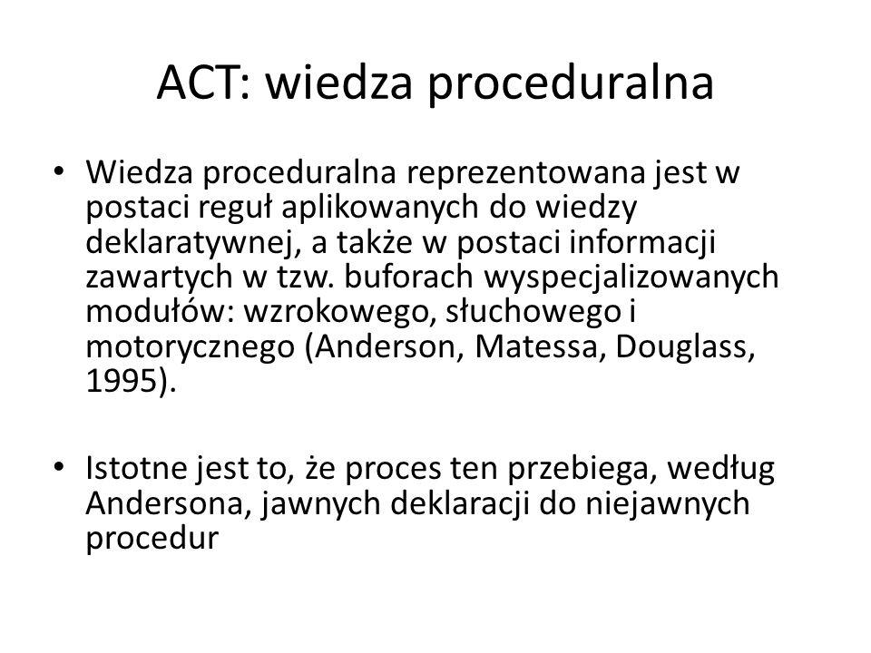 ACT: wiedza proceduralna Wiedza proceduralna reprezentowana jest w postaci reguł aplikowanych do wiedzy deklaratywnej, a także w postaci informacji za
