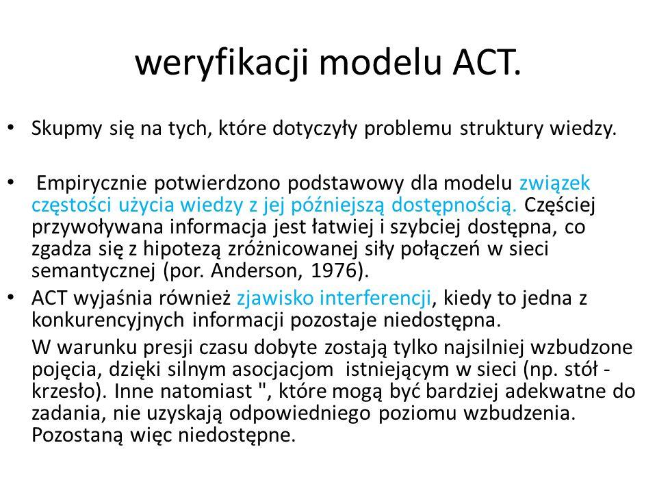 weryfikacji modelu ACT. Skupmy się na tych, które dotyczyły problemu struktury wiedzy. Empirycznie potwierdzono podstawowy dla modelu związek częstośc