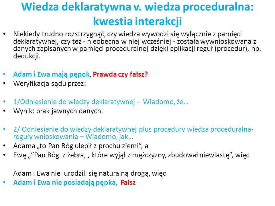 Wiedza deklaratywna v. wiedza proceduralna: kwestia interakcji Niekiedy trudno rozstrzygnąć, czy wiedza wywodzi się wyłącznie z pamięci deklaratywnej,