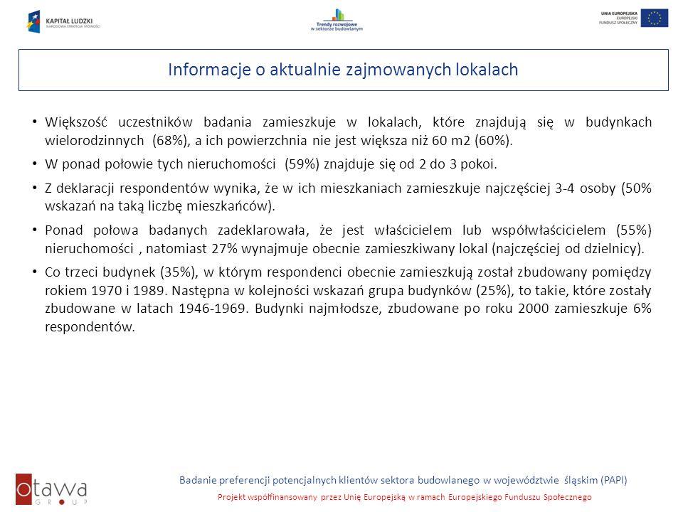 Slajd 12 Badanie preferencji potencjalnych klientów sektora budowlanego w województwie śląskim (PAPI) Projekt współfinansowany przez Unię Europejską w