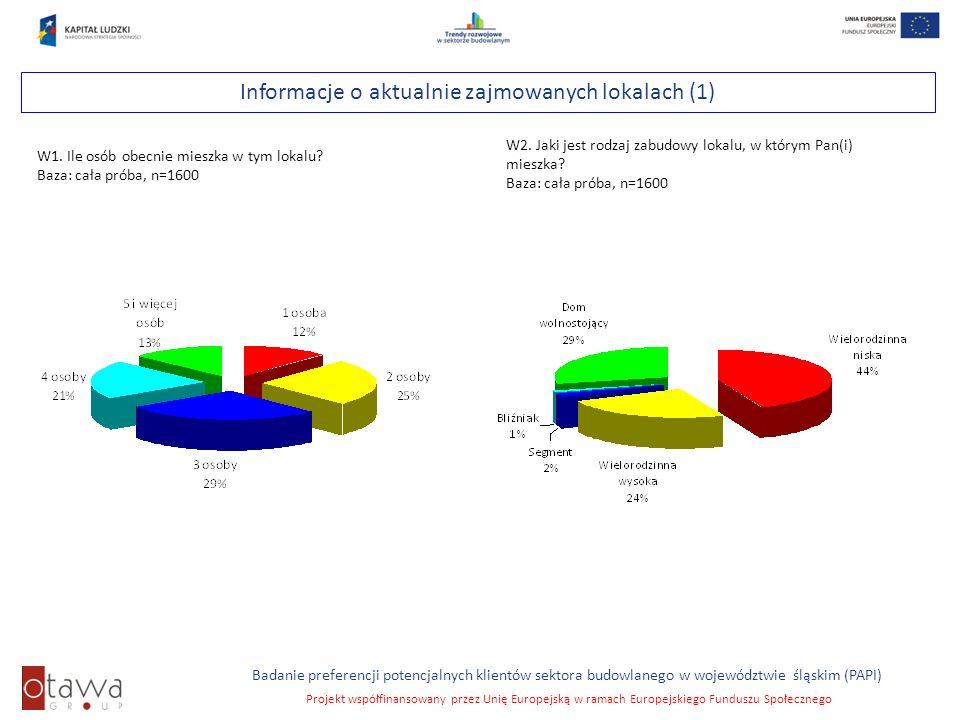 Slajd 13 Badanie preferencji potencjalnych klientów sektora budowlanego w województwie śląskim (PAPI) Projekt współfinansowany przez Unię Europejską w