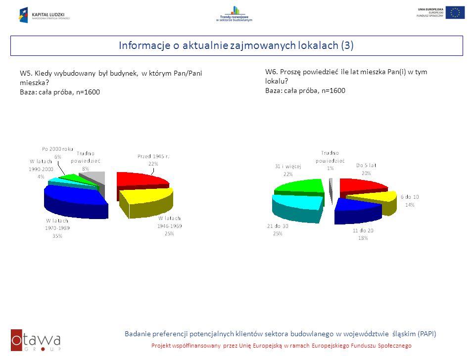 Slajd 15 Badanie preferencji potencjalnych klientów sektora budowlanego w województwie śląskim (PAPI) Projekt współfinansowany przez Unię Europejską w