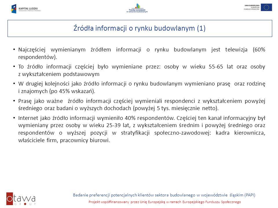 Slajd 18 Badanie preferencji potencjalnych klientów sektora budowlanego w województwie śląskim (PAPI) Projekt współfinansowany przez Unię Europejską w