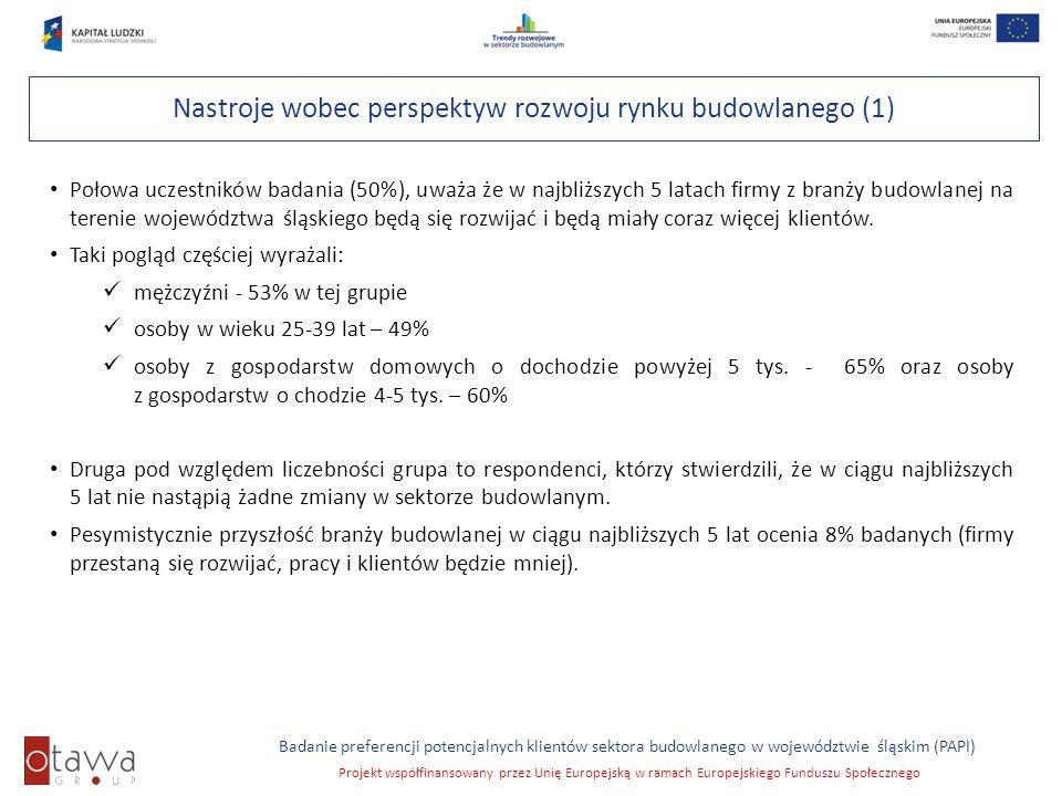 Slajd 22 Badanie preferencji potencjalnych klientów sektora budowlanego w województwie śląskim (PAPI) Projekt współfinansowany przez Unię Europejską w