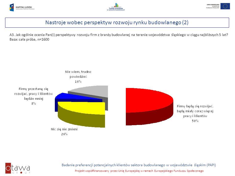 Slajd 23 Badanie preferencji potencjalnych klientów sektora budowlanego w województwie śląskim (PAPI) Projekt współfinansowany przez Unię Europejską w