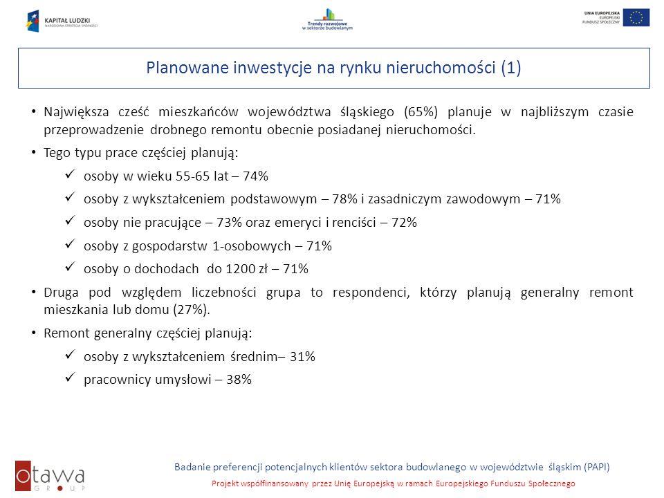 Slajd 25 Badanie preferencji potencjalnych klientów sektora budowlanego w województwie śląskim (PAPI) Projekt współfinansowany przez Unię Europejską w