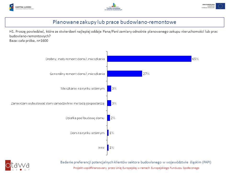 Slajd 27 Badanie preferencji potencjalnych klientów sektora budowlanego w województwie śląskim (PAPI) Projekt współfinansowany przez Unię Europejską w
