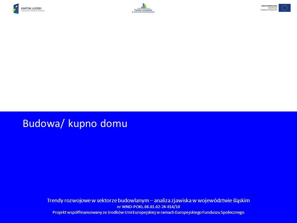 Trendy rozwojowe w sektorze budowlanym – analiza zjawiska w województwie śląskim nr WND-POKL.08.01.02-24-014/10 Projekt współfinansowany ze środków Un