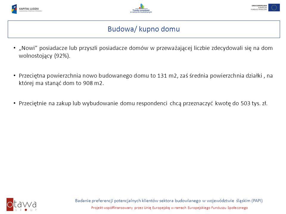 Slajd 34 Badanie preferencji potencjalnych klientów sektora budowlanego w województwie śląskim (PAPI) Projekt współfinansowany przez Unię Europejską w