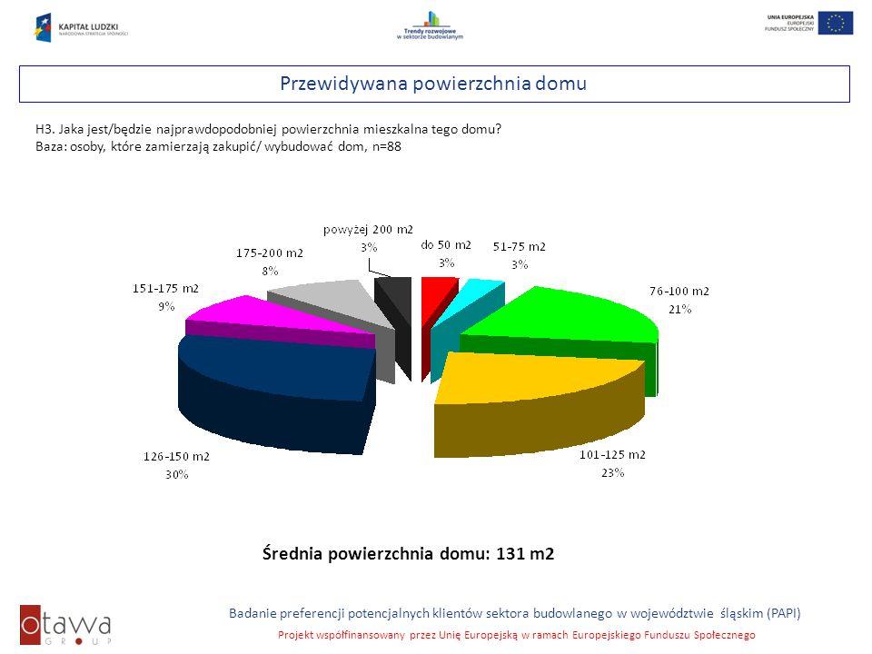 Slajd 36 Badanie preferencji potencjalnych klientów sektora budowlanego w województwie śląskim (PAPI) Projekt współfinansowany przez Unię Europejską w