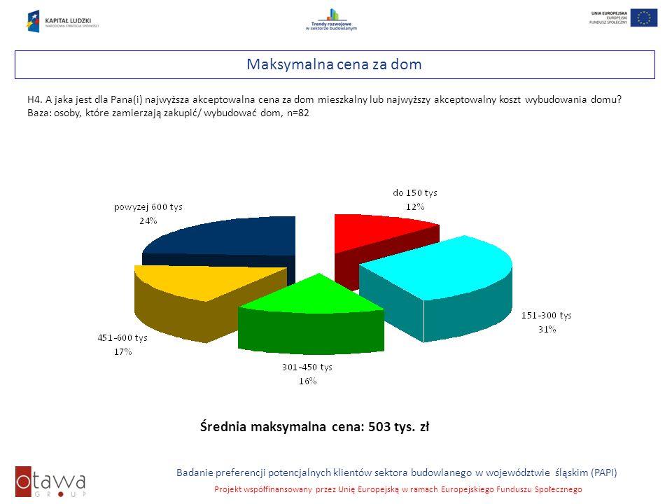 Slajd 38 Badanie preferencji potencjalnych klientów sektora budowlanego w województwie śląskim (PAPI) Projekt współfinansowany przez Unię Europejską w