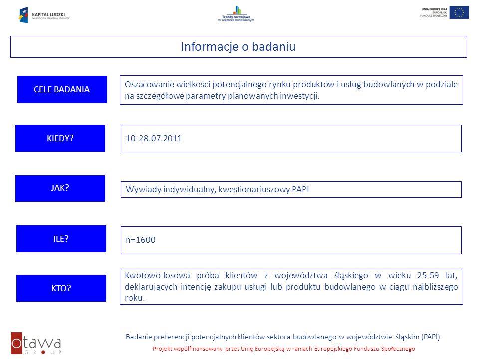 Slajd 25 Badanie preferencji potencjalnych klientów sektora budowlanego w województwie śląskim (PAPI) Projekt współfinansowany przez Unię Europejską w ramach Europejskiego Funduszu Społecznego Planowane inwestycje na rynku nieruchomości (1) Największa cześć mieszkańców województwa śląskiego (65%) planuje w najbliższym czasie przeprowadzenie drobnego remontu obecnie posiadanej nieruchomości.
