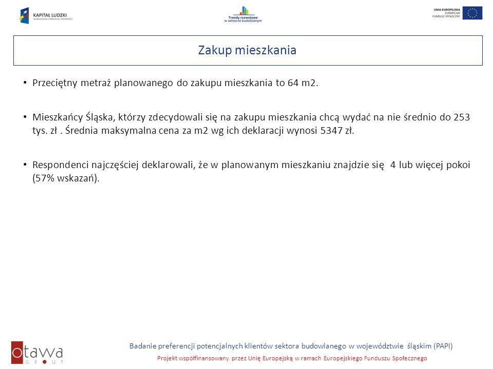 Slajd 40 Badanie preferencji potencjalnych klientów sektora budowlanego w województwie śląskim (PAPI) Projekt współfinansowany przez Unię Europejską w