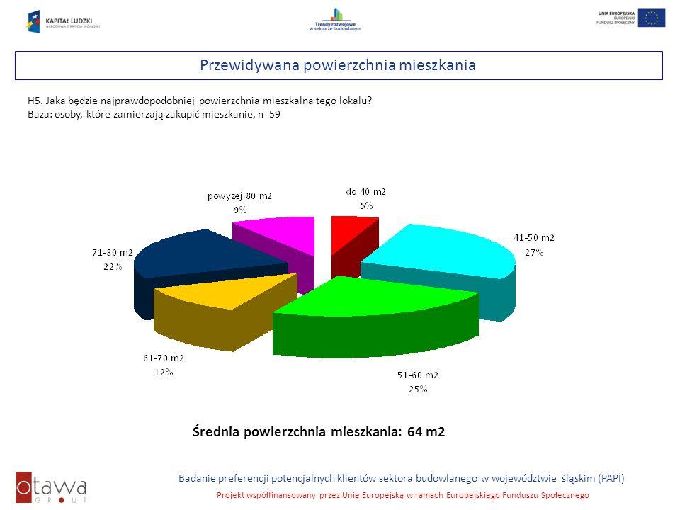 Slajd 41 Badanie preferencji potencjalnych klientów sektora budowlanego w województwie śląskim (PAPI) Projekt współfinansowany przez Unię Europejską w