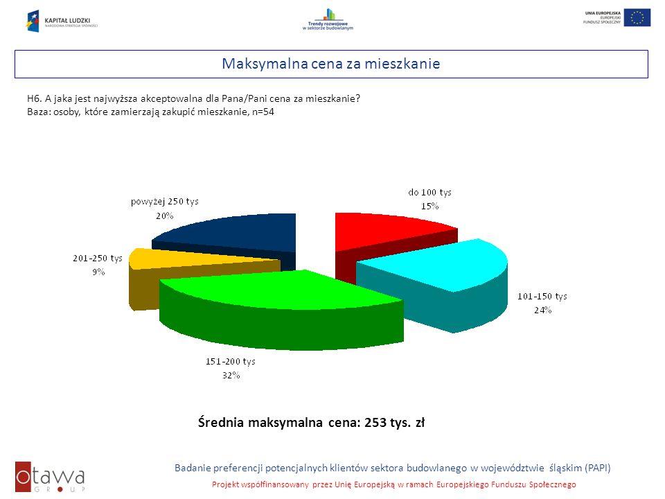 Slajd 42 Badanie preferencji potencjalnych klientów sektora budowlanego w województwie śląskim (PAPI) Projekt współfinansowany przez Unię Europejską w