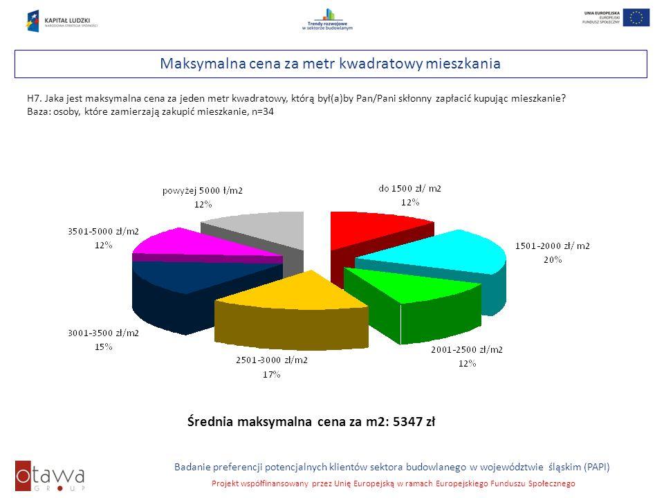Slajd 43 Badanie preferencji potencjalnych klientów sektora budowlanego w województwie śląskim (PAPI) Projekt współfinansowany przez Unię Europejską w