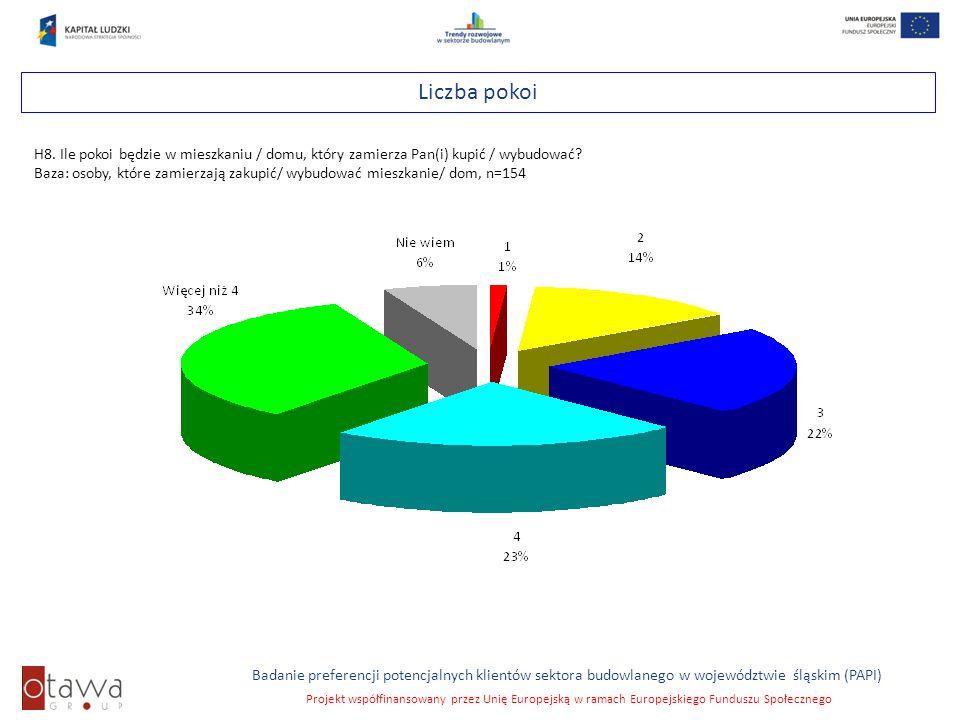 Slajd 44 Badanie preferencji potencjalnych klientów sektora budowlanego w województwie śląskim (PAPI) Projekt współfinansowany przez Unię Europejską w