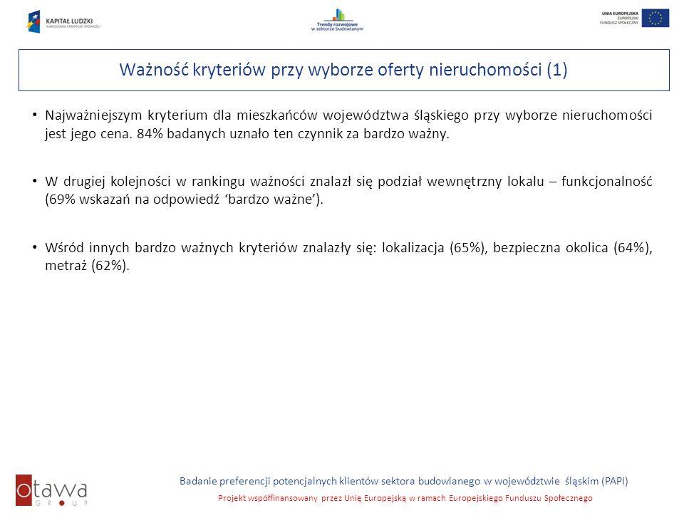 Slajd 46 Badanie preferencji potencjalnych klientów sektora budowlanego w województwie śląskim (PAPI) Projekt współfinansowany przez Unię Europejską w